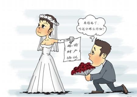 婚姻调查商务调查