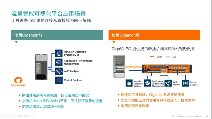 G探长:八仙过海各显神通,盘点国内外主流的五大网络可视化平台