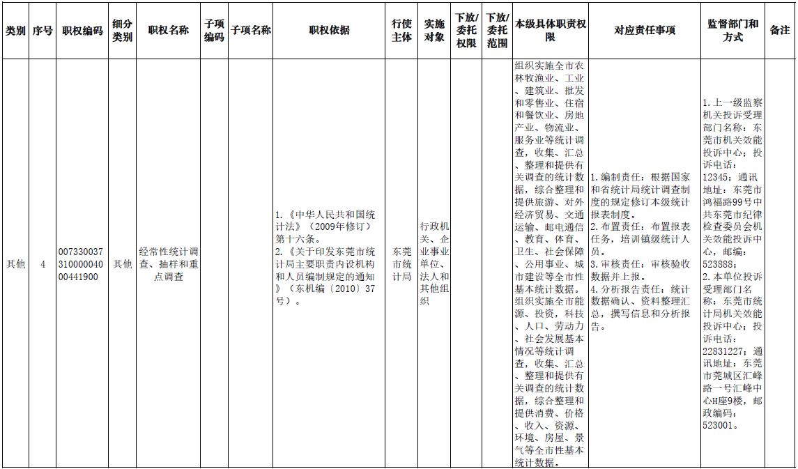东莞市统计局政府信息公开指