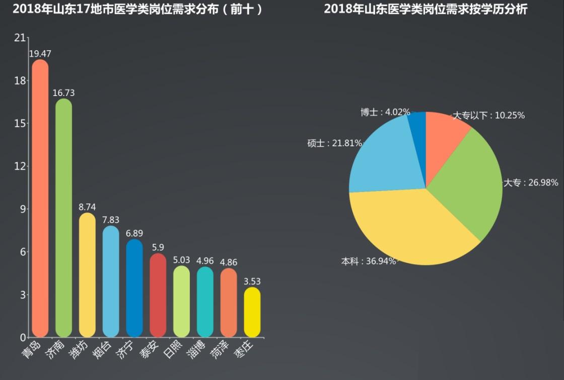 北京迪波商业调查机构